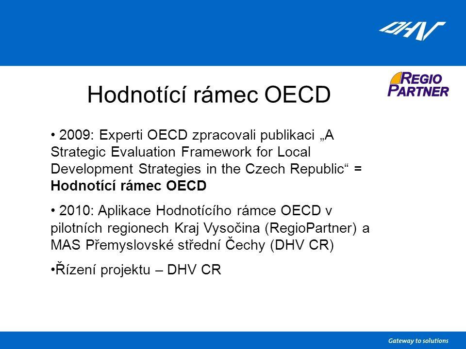 Program rozvoje kraje Vysočina -vznik v r.
