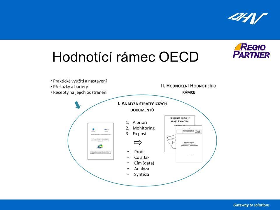 I.Analýza strategických dokumentů Fáze a oblasti evaluaceV rámci Návodu 1.
