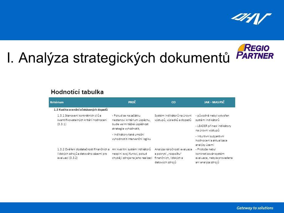 I. Analýza strategických dokumentů KritériumPROČCOJAK – MAS PSČ 1.3 Kvalita ocenění očekávaných dopadů 1.3.1 Stanovení konkrétních cílů a kvantifikova