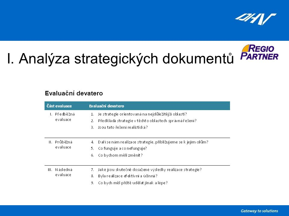 I.Analýza strategických dokumentů Hodnocení strategických dokumentů: 1.Děláme správné věci.