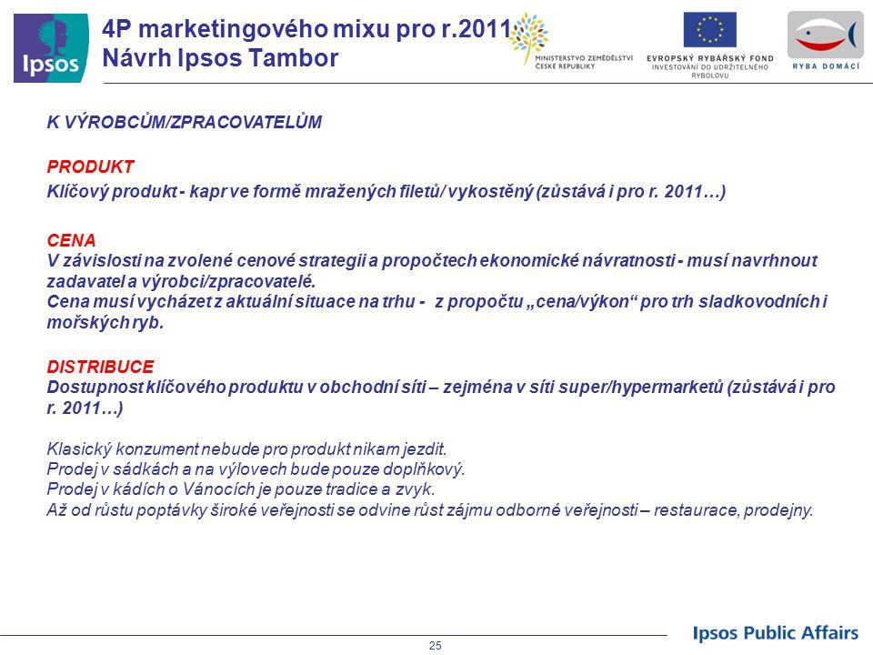 25 K VÝROBCŮM/ZPRACOVATELŮM PRODUKT Klíčový produkt - kapr ve formě mražených filetů/ vykostěný (zůstává i pro r. 2011…) CENA V závislosti na zvolené