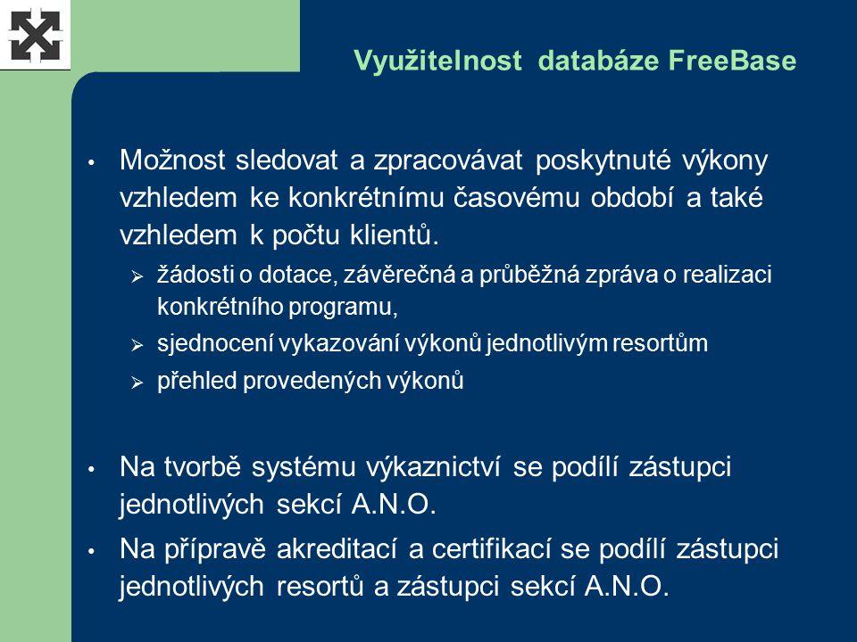 Využitelnost databáze FreeBase Možnost sledovat a zpracovávat poskytnuté výkony vzhledem ke konkrétnímu časovému období a také vzhledem k počtu klientů.