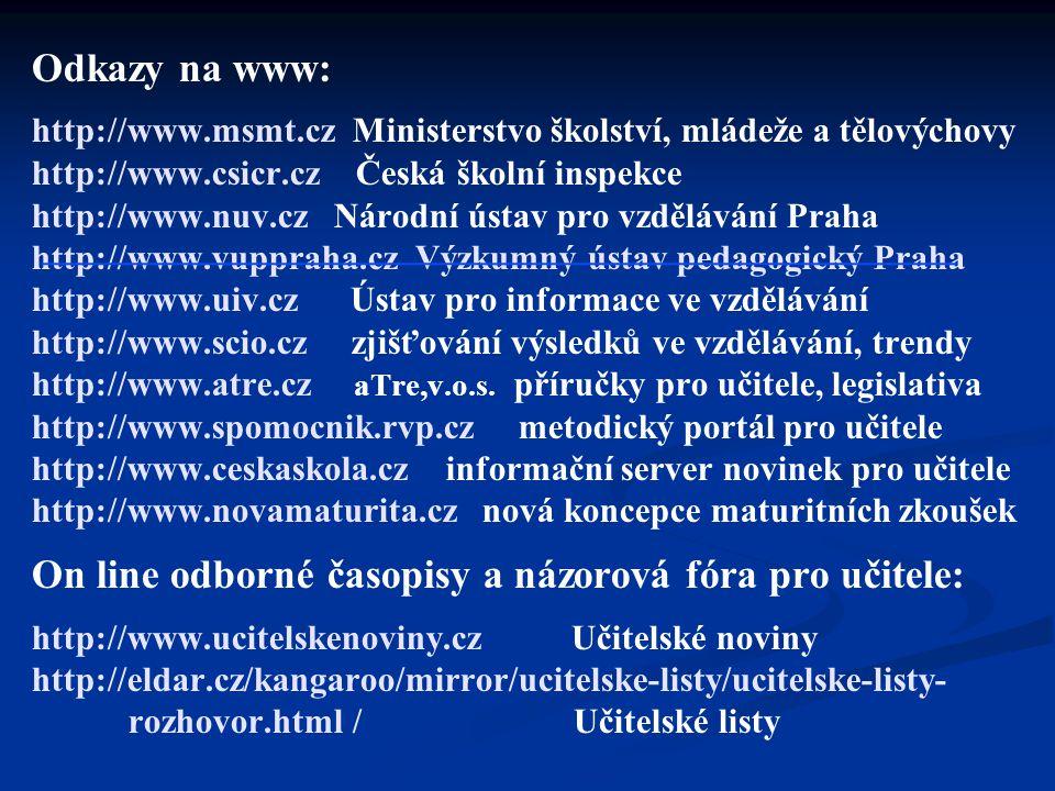 Odkazy na www: http://www.msmt.cz Ministerstvo školství, mládeže a tělovýchovy http://www.csicr.cz Česká školní inspekce http://www.nuv.cz Národní úst