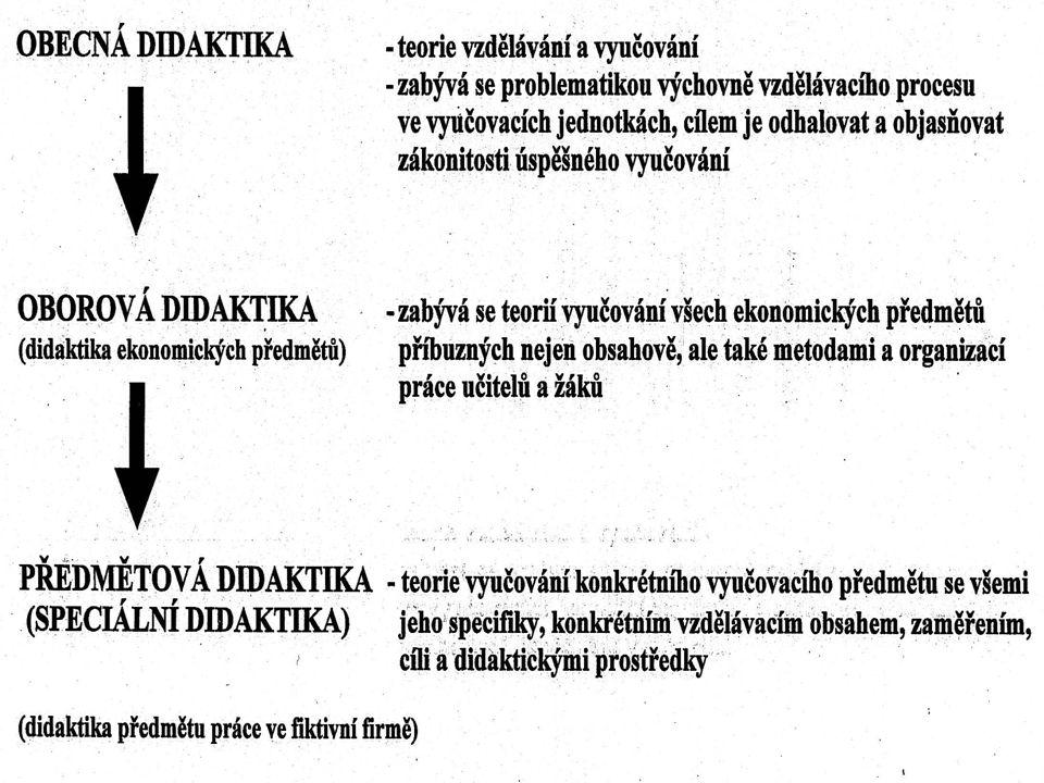 Hospitační záznam vysokoškolské výukové jednotky (VVJ) přednáška / seminář / cvičení (posuzované podtrhněte) Česká zemědělská univerzita v Praze Fakul