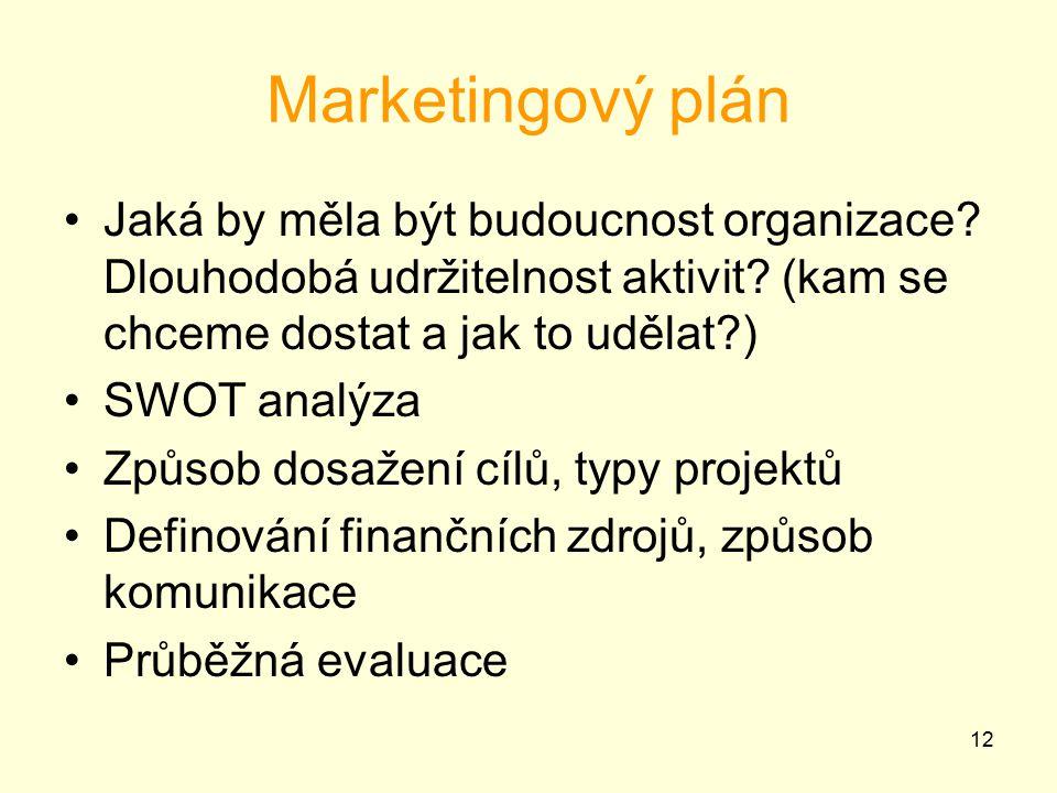 12 Marketingový plán Jaká by měla být budoucnost organizace.