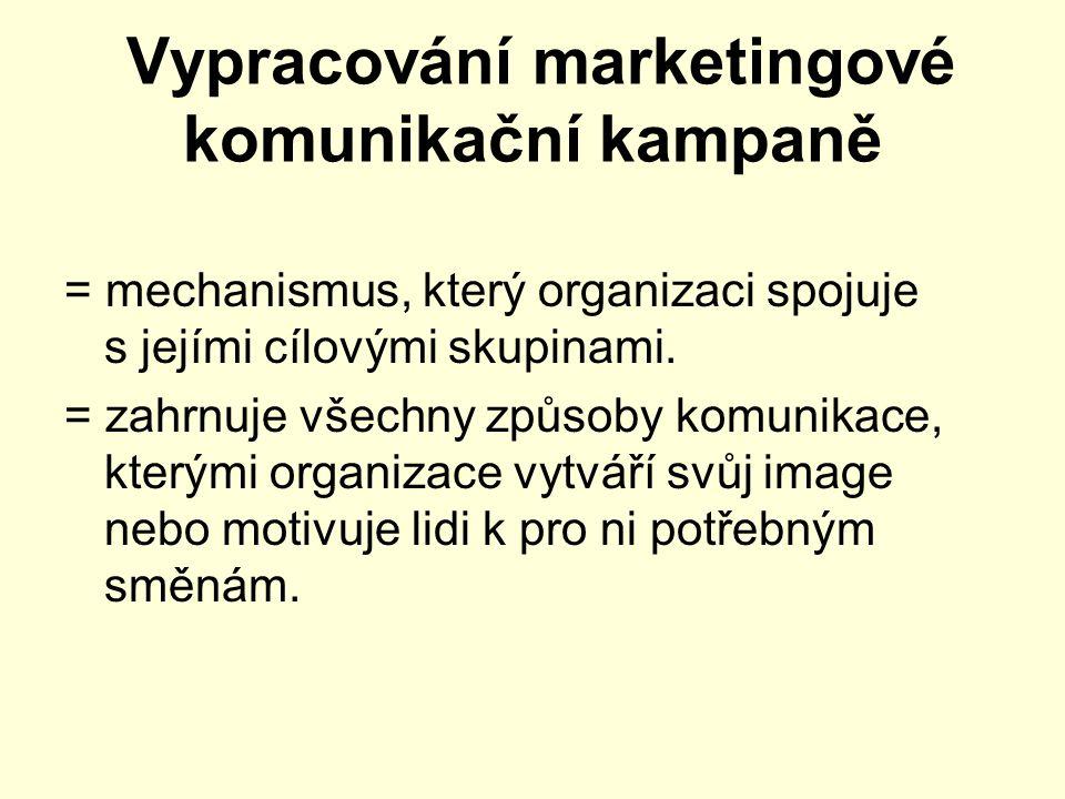 Vypracování marketingové komunikační kampaně = mechanismus, který organizaci spojuje s jejími cílovými skupinami.