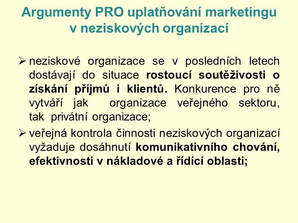 Argumenty PRO uplatňování marketingu v neziskových organizací  neziskové organizace se v posledních letech dostávají do situace rostoucí soutěživosti o získání příjmů i klientů.