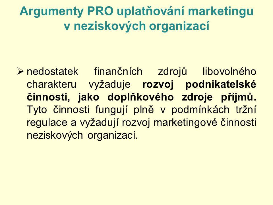 Argumenty PRO uplatňování marketingu v neziskových organizací  nedostatek finančních zdrojů libovolného charakteru vyžaduje rozvoj podnikatelské činnosti, jako doplňkového zdroje příjmů.