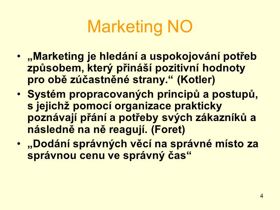 """4 Marketing NO """"Marketing je hledání a uspokojování potřeb způsobem, který přináší pozitivní hodnoty pro obě zúčastněné strany. (Kotler) Systém propracovaných principů a postupů, s jejichž pomocí organizace prakticky poznávají přání a potřeby svých zákazníků a následně na ně reagují."""