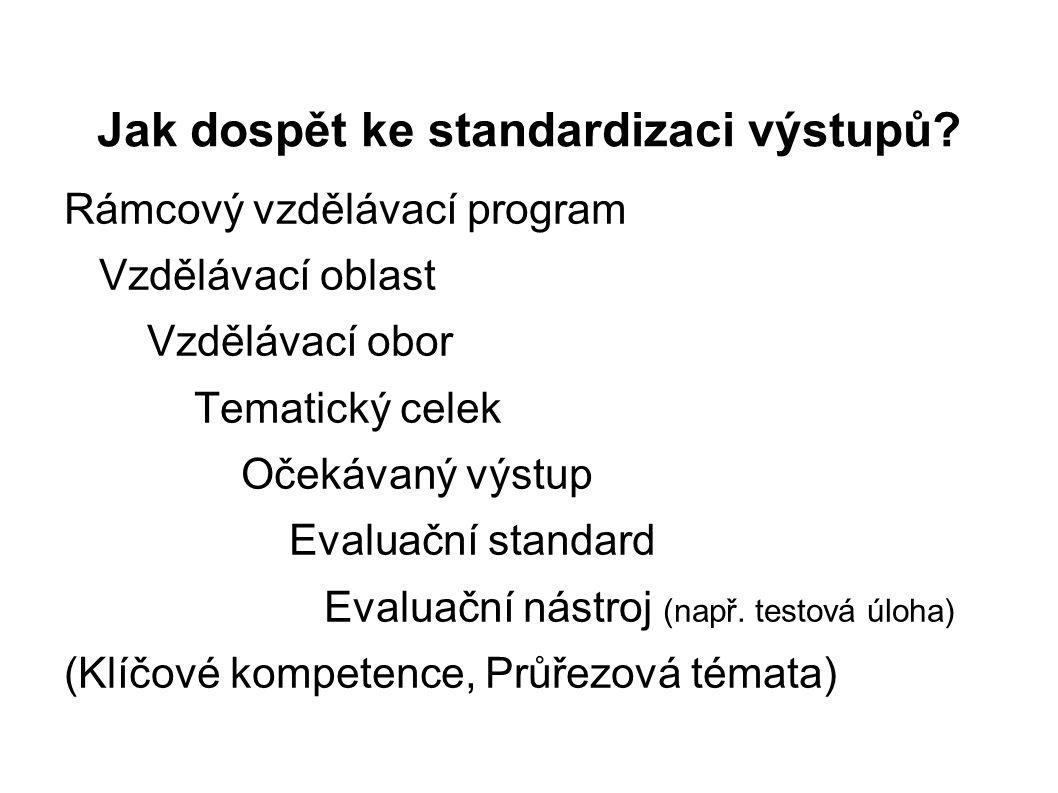 Jak dospět ke standardizaci výstupů? Rámcový vzdělávací program Vzdělávací oblast Vzdělávací obor Tematický celek Očekávaný výstup Evaluační standard