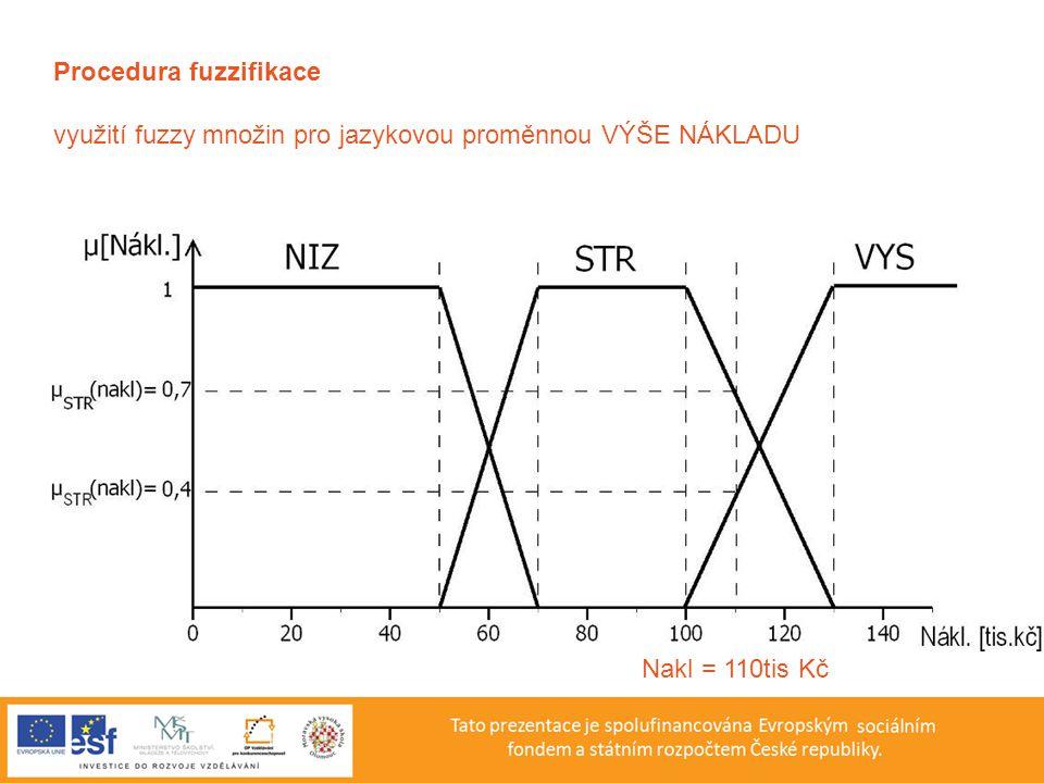 Procedura fuzzifikace využití fuzzy množin pro jazykovou proměnnou VÝŠE NÁKLADU Nakl = 110tis Kč