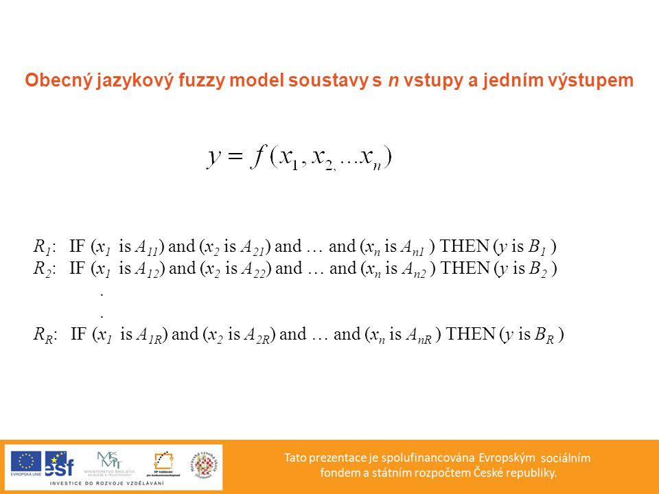 R 1 : IF (x 1 is A 11 ) and (x 2 is A 21 ) and … and (x n is A n1 ) THEN (y is B 1 ) R 2 : IF (x 1 is A 12 ) and (x 2 is A 22 ) and … and (x n is A n2