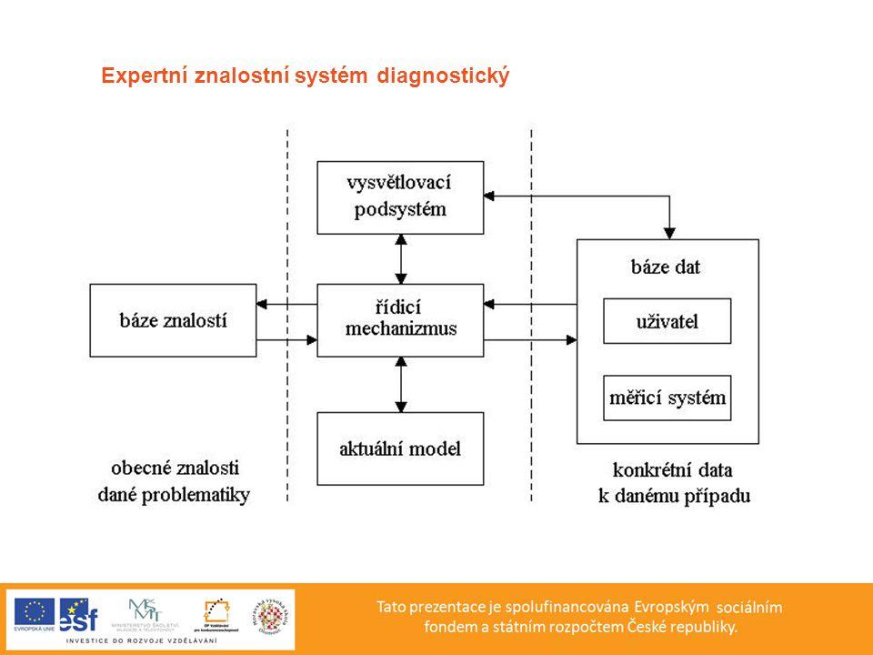 Expertní znalostní systém diagnostický