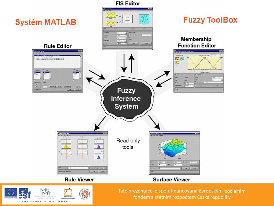 Systém MATLAB Fuzzy ToolBox
