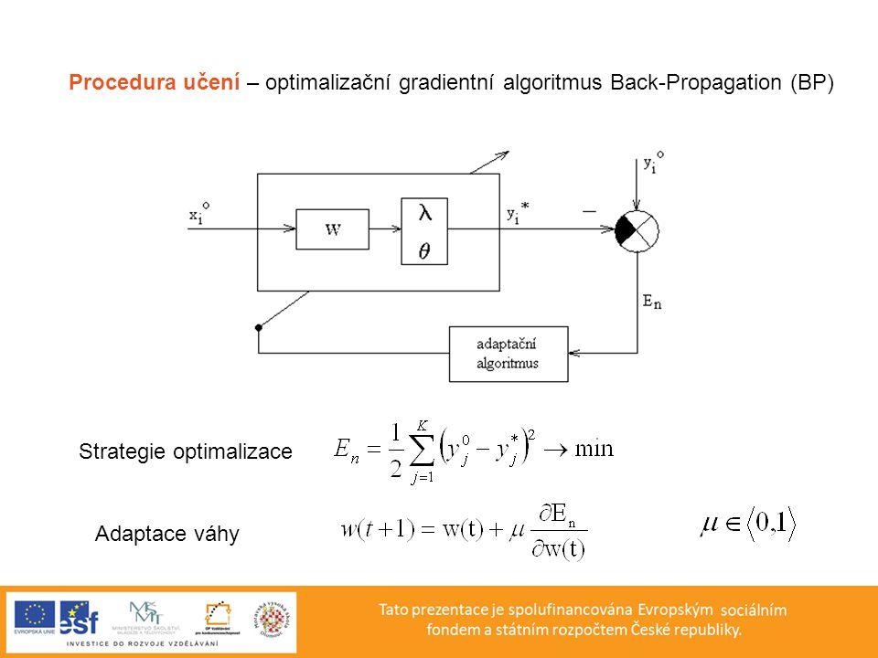 Procedura učení – optimalizační gradientní algoritmus Back-Propagation (BP) Strategie optimalizace Adaptace váhy