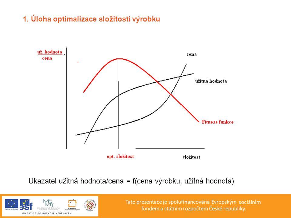 1. Úloha optimalizace složitosti výrobku Ukazatel užitná hodnota/cena = f(cena výrobku, užitná hodnota)