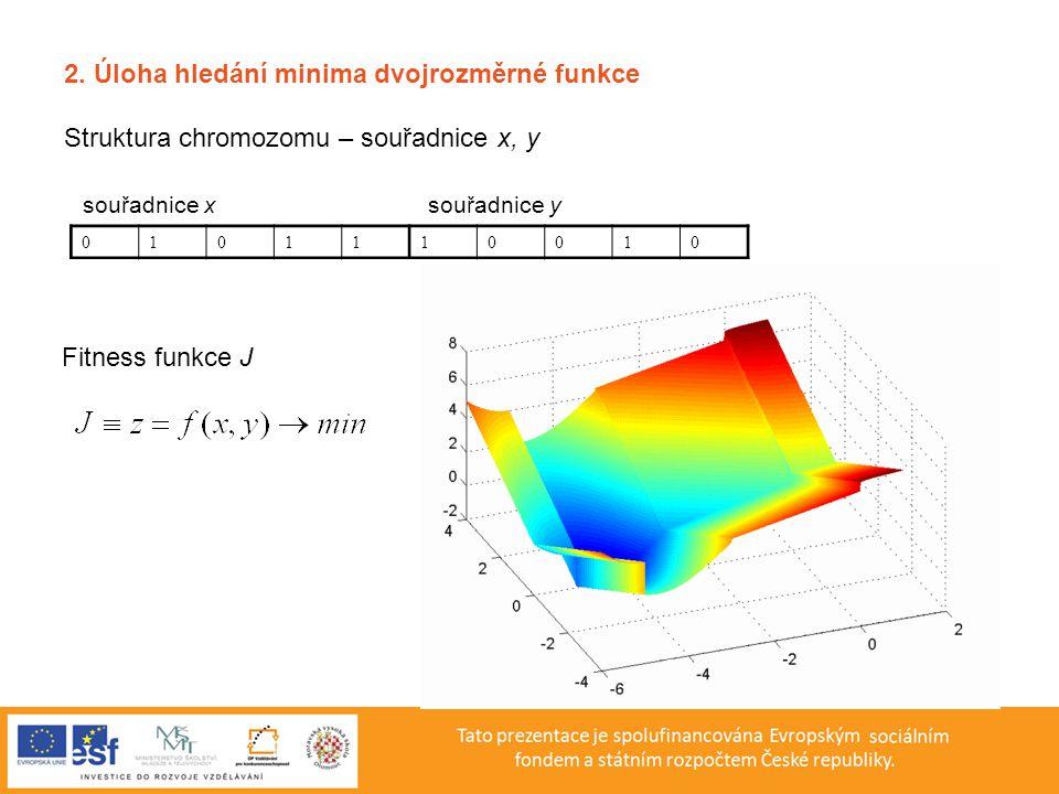 2. Úloha hledání minima dvojrozměrné funkce Struktura chromozomu – souřadnice x, y souřadnice x souřadnice y 0101110010 Fitness funkce J