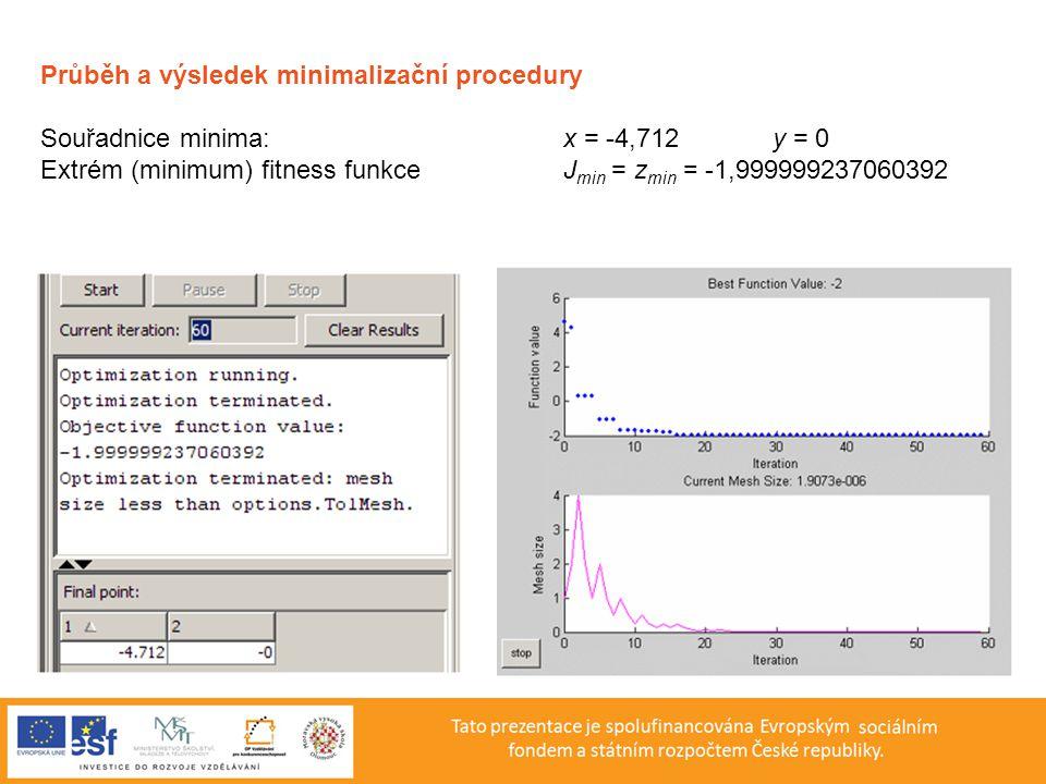 Průběh a výsledek minimalizační procedury Souřadnice minima: x = -4,712y = 0 Extrém (minimum) fitness funkceJ min = z min = -1,999999237060392