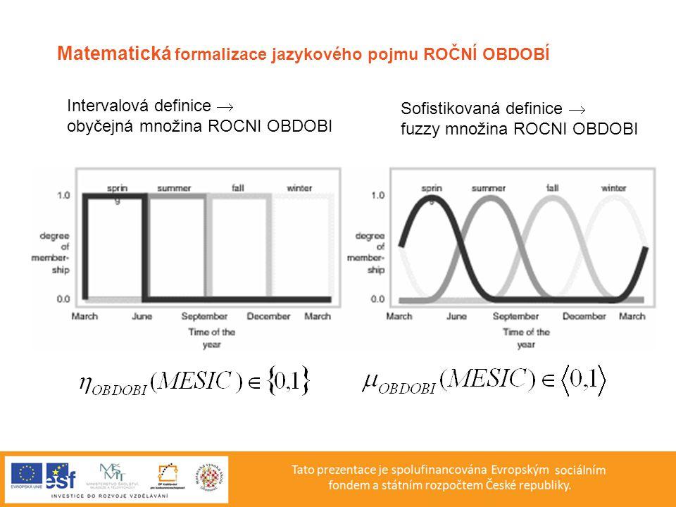 Numerická proměnná VÝŠKA ČLOVĚKA Jazyková proměnná VÝŠKA ČLOVĚKA