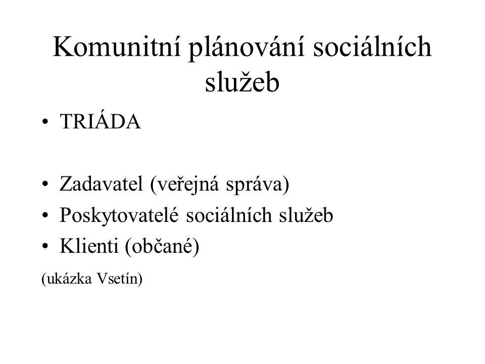 Komunitní plánování sociálních služeb TRIÁDA Zadavatel (veřejná správa) Poskytovatelé sociálních služeb Klienti (občané) (ukázka Vsetín)