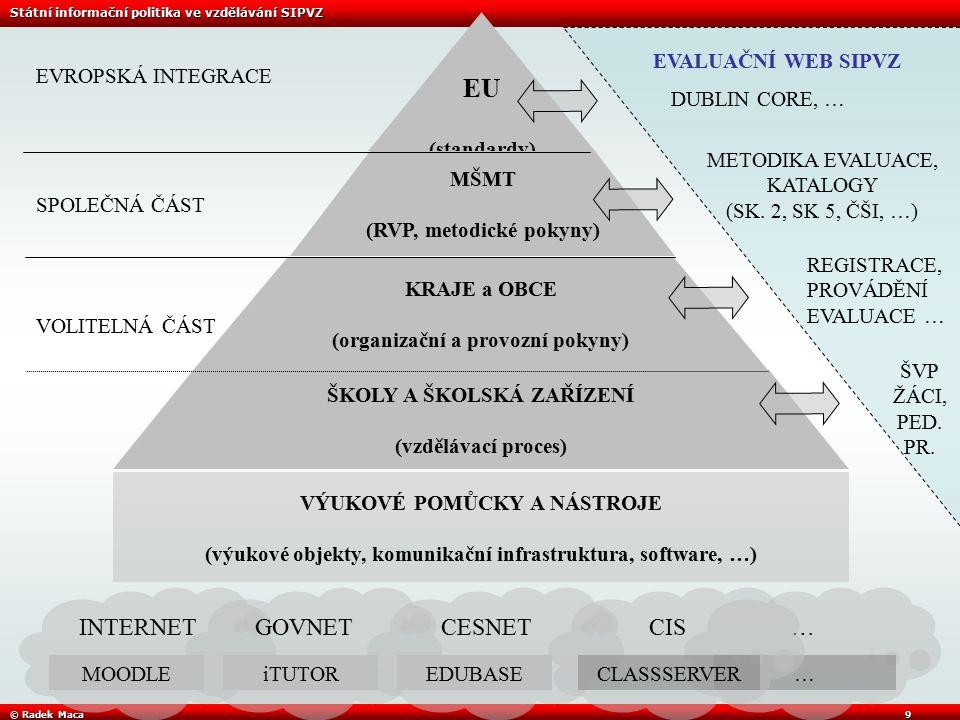Státní informační politika ve vzdělávání SIPVZ © Radek Maca9 EVALUAČNÍ WEB SIPVZ EU (standardy) KRAJE a OBCE (organizační a provozní pokyny) ŠKOLY A ŠKOLSKÁ ZAŘÍZENÍ (vzdělávací proces) VÝUKOVÉ POMŮCKY A NÁSTROJE (výukové objekty, komunikační infrastruktura, software, …) DUBLIN CORE, … MŠMT (RVP, metodické pokyny) METODIKA EVALUACE, KATALOGY (SK.