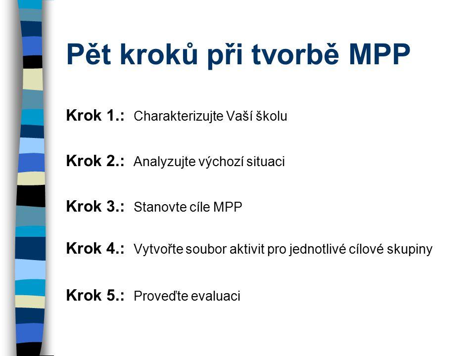 Pět kroků při tvorbě MPP Krok 1.: Charakterizujte Vaší školu Krok 2.: Analyzujte výchozí situaci Krok 3.: Stanovte cíle MPP Krok 4.: Vytvořte soubor aktivit pro jednotlivé cílové skupiny Krok 5.: Proveďte evaluaci