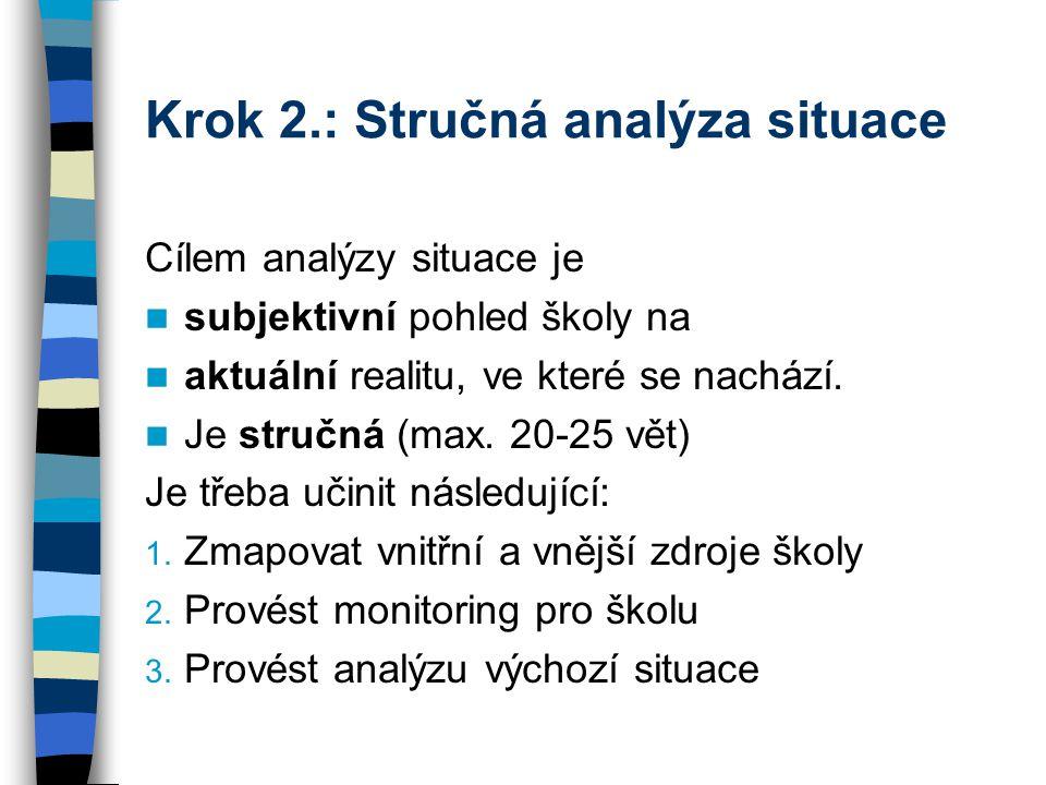 Krok 2.: Stručná analýza situace Cílem analýzy situace je subjektivní pohled školy na aktuální realitu, ve které se nachází.