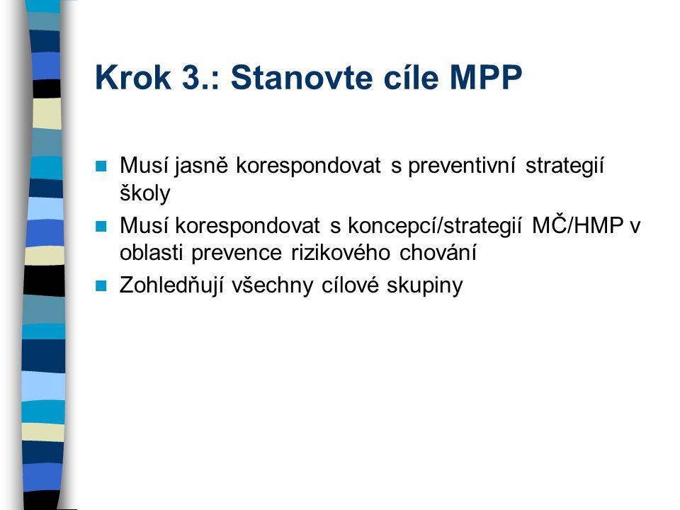 Krok 3.: Stanovte cíle MPP Musí jasně korespondovat s preventivní strategií školy Musí korespondovat s koncepcí/strategií MČ/HMP v oblasti prevence rizikového chování Zohledňují všechny cílové skupiny