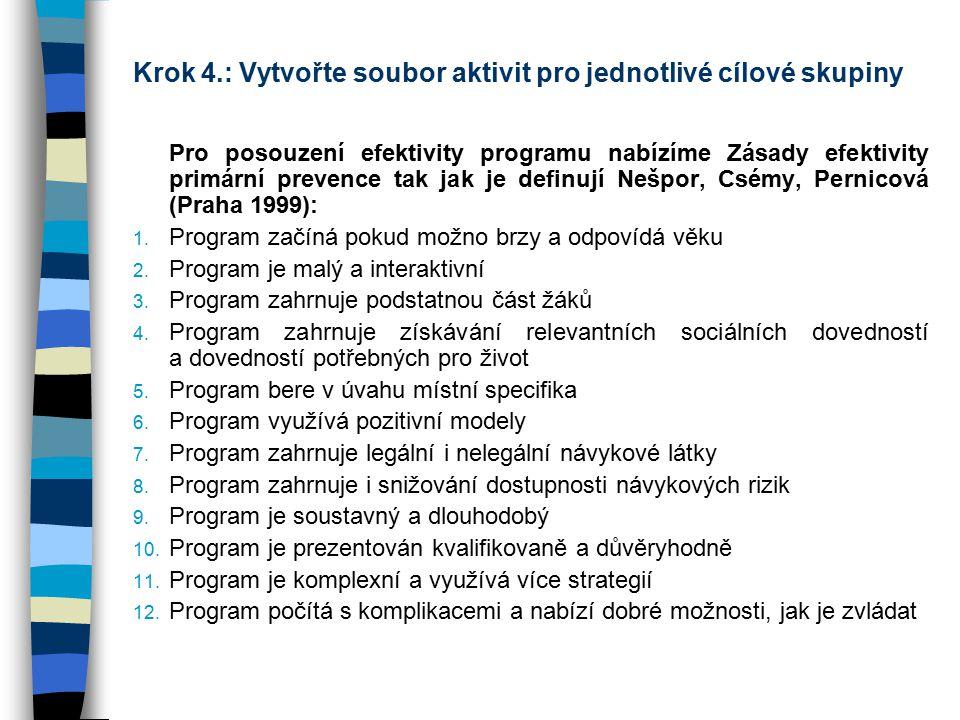 Krok 4.: Vytvořte soubor aktivit pro jednotlivé cílové skupiny Pro posouzení efektivity programu nabízíme Zásady efektivity primární prevence tak jak je definují Nešpor, Csémy, Pernicová (Praha 1999): 1.