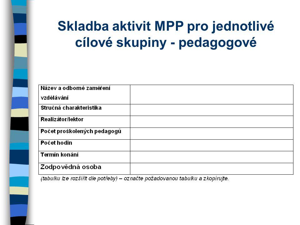 Skladba aktivit MPP pro jednotlivé cílové skupiny - pedagogové