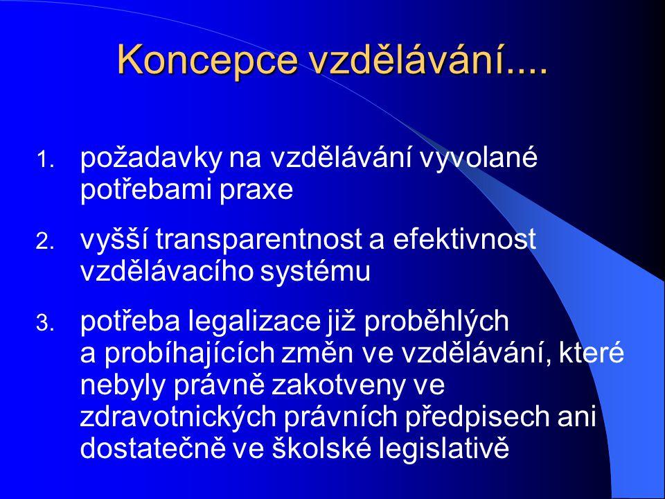 Koncepce vzdělávání.... 1. požadavky na vzdělávání vyvolané potřebami praxe 2. vyšší transparentnost a efektivnost vzdělávacího systému 3. potřeba leg