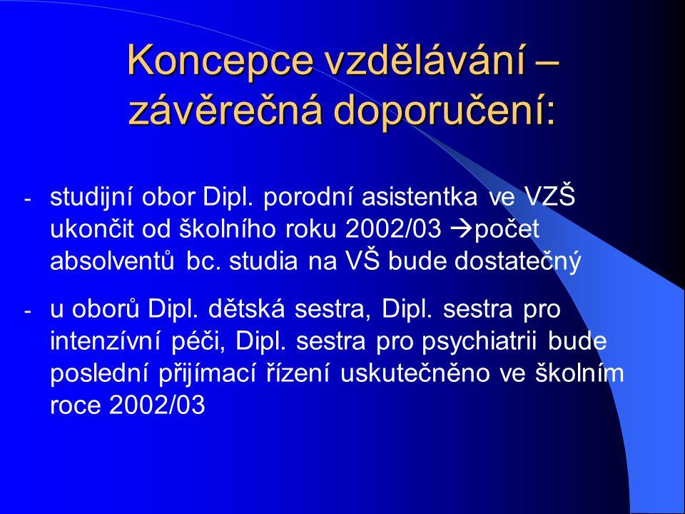 Koncepce vzdělávání – závěrečná doporučení: - studijní obor Dipl. porodní asistentka ve VZŠ ukončit od školního roku 2002/03  počet absolventů bc. st