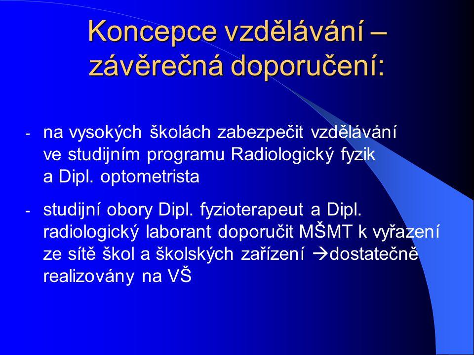 Koncepce vzdělávání – závěrečná doporučení: - na vysokých školách zabezpečit vzdělávání ve studijním programu Radiologický fyzik a Dipl. optometrista