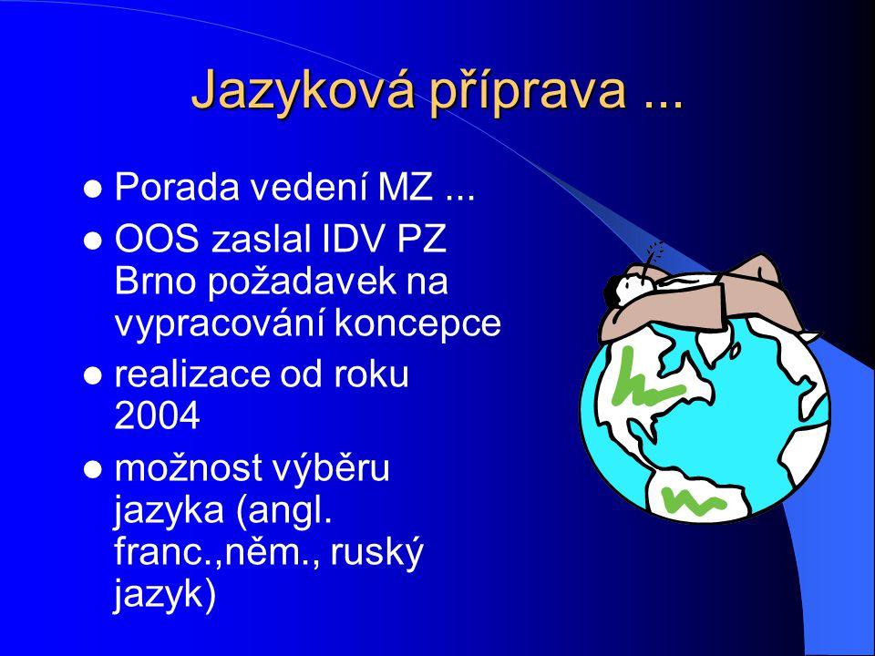 Jazyková příprava... Porada vedení MZ... OOS zaslal IDV PZ Brno požadavek na vypracování koncepce realizace od roku 2004 možnost výběru jazyka (angl.