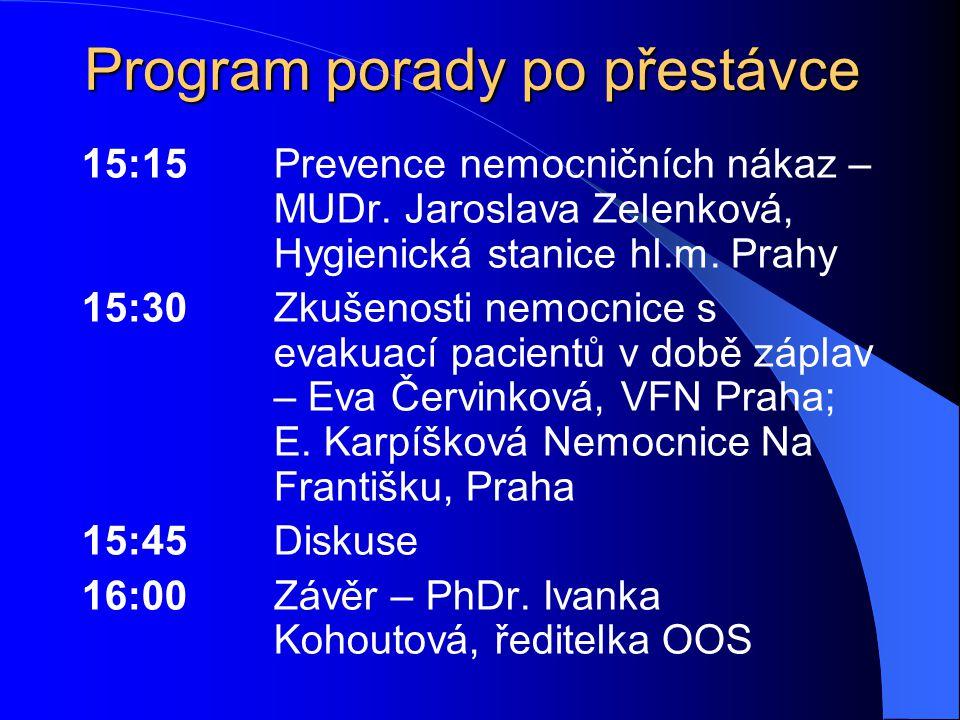 15:15Prevence nemocničních nákaz – MUDr.Jaroslava Zelenková, Hygienická stanice hl.m.