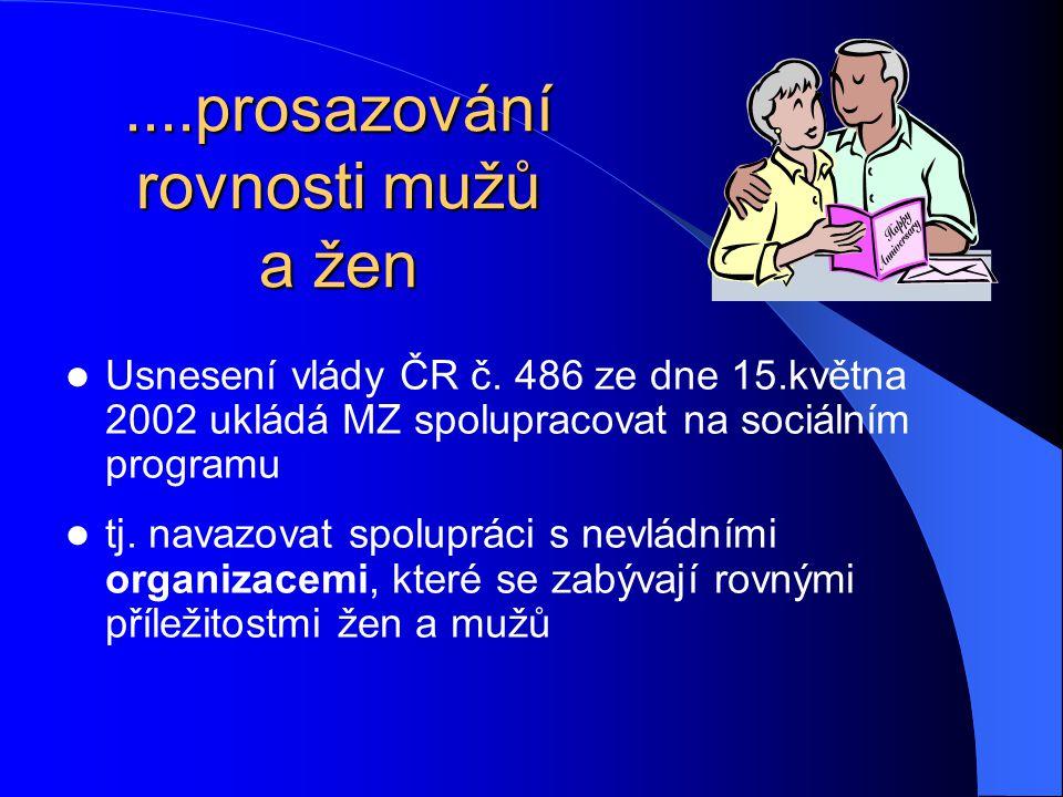 ....prosazování rovnosti mužů a žen Usnesení vlády ČR č. 486 ze dne 15.května 2002 ukládá MZ spolupracovat na sociálním programu tj. navazovat spolupr