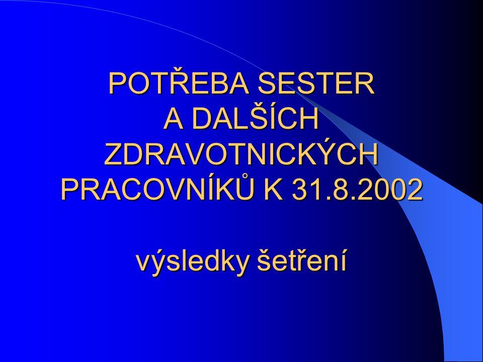 POTŘEBA SESTER A DALŠÍCH ZDRAVOTNICKÝCH PRACOVNÍKŮ K 31.8.2002 výsledky šetření