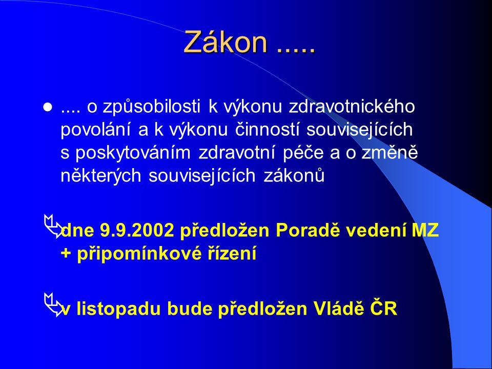 Jazyková příprava...Porada vedení MZ...