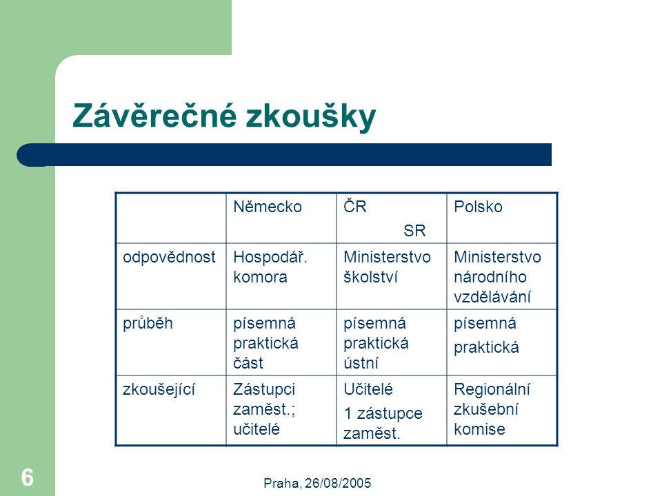 Praha, 26/08/2005 6 Závěrečné zkoušky NěmeckoČR SR Polsko odpovědnostHospodář.