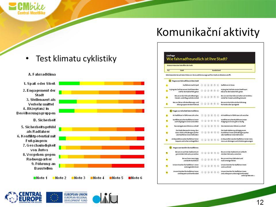 12 Komunikační aktivity Test klimatu cyklistiky