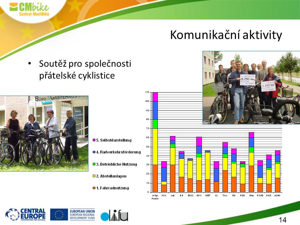 14 Komunikační aktivity Soutěž pro společnosti přátelské cyklistice