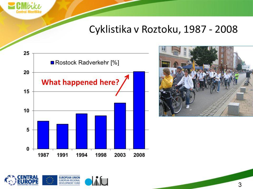 4 Aktivity v Roztoku 2003 - 2008 Dokončení tramvajového systému ( z 22,3 km v roce 2000 na 35,6 km v roce 2008) Dokončení hlavních silnic (vnitřní a vnější okruh ) Téměř žádné zvláštní investice do cyklistické infrastruktury Cyklistický projekt Baltické moře - Baltic Sea Cycling Project 2004 – 2007