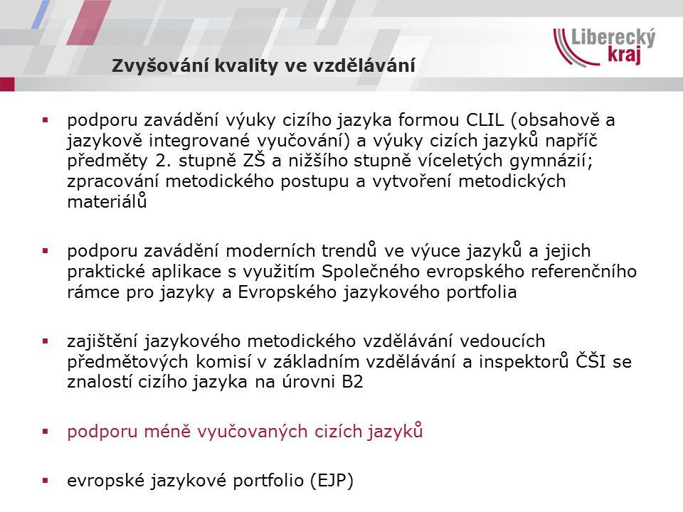 Zvyšování kvality ve vzdělávání  podporu zavádění výuky cizího jazyka formou CLIL (obsahově a jazykově integrované vyučování) a výuky cizích jazyků napříč předměty 2.