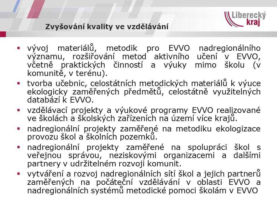 Zvyšování kvality ve vzdělávání  vývoj materiálů, metodik pro EVVO nadregionálního významu, rozšiřování metod aktivního učení v EVVO, včetně praktických činností a výuky mimo školu (v komunitě, v terénu).