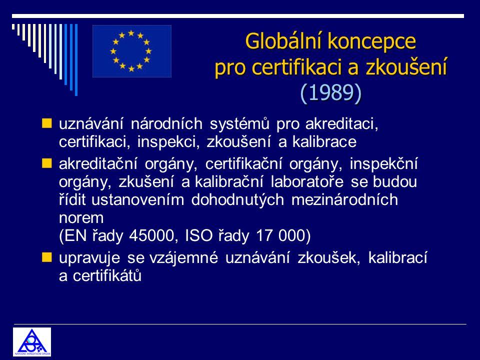 uznávání národních systémů pro akreditaci, certifikaci, inspekci, zkoušení a kalibrace akreditační orgány, certifikační orgány, inspekční orgány, zkuš