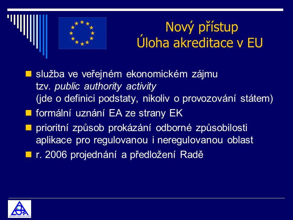 služba ve veřejném ekonomickém zájmu tzv. public authority activity (jde o definici podstaty, nikoliv o provozování státem) formální uznání EA ze stra