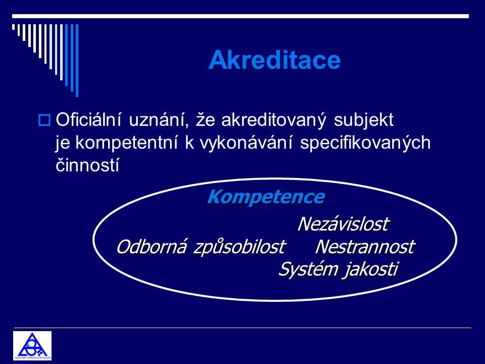 Akreditace  Oficiální uznání, že akreditovaný subjekt je kompetentní k vykonávání specifikovaných činností Kompetence Nezávislost Odborná způsobilost