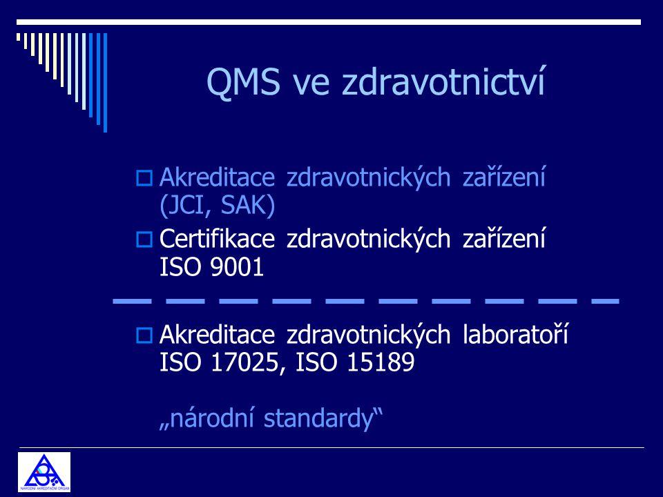 QMS ve zdravotnictví  Akreditace zdravotnických zařízení (JCI, SAK)  Certifikace zdravotnických zařízení ISO 9001  Akreditace zdravotnických labora