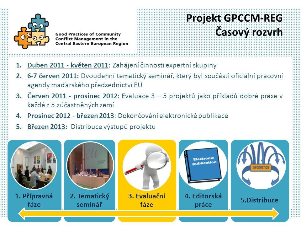 Projekt GPCCM-REG Časový rozvrh 1.Duben 2011 - květen 2011: Zahájení činnosti expertní skupiny 2.6-7 červen 2011: Dvoudenní tematický seminář, který b