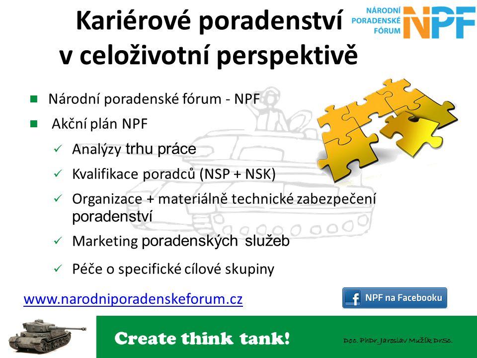 Create think tank! Doc. PhDr. Jaroslav Mužík DrSc. Kariérové poradenství v celoživotní perspektivě Národní poradenské fórum - NPF Akční plán NPF Analý